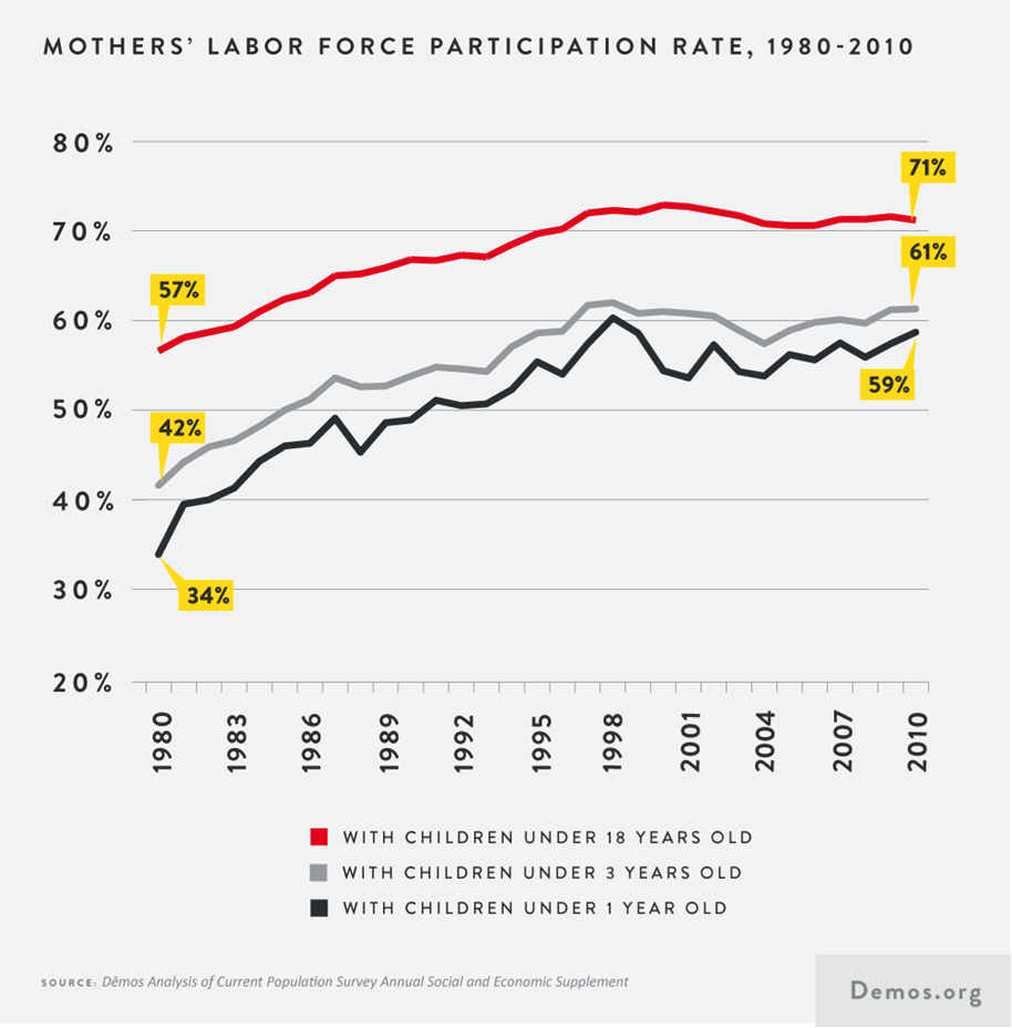 top custom essay writing