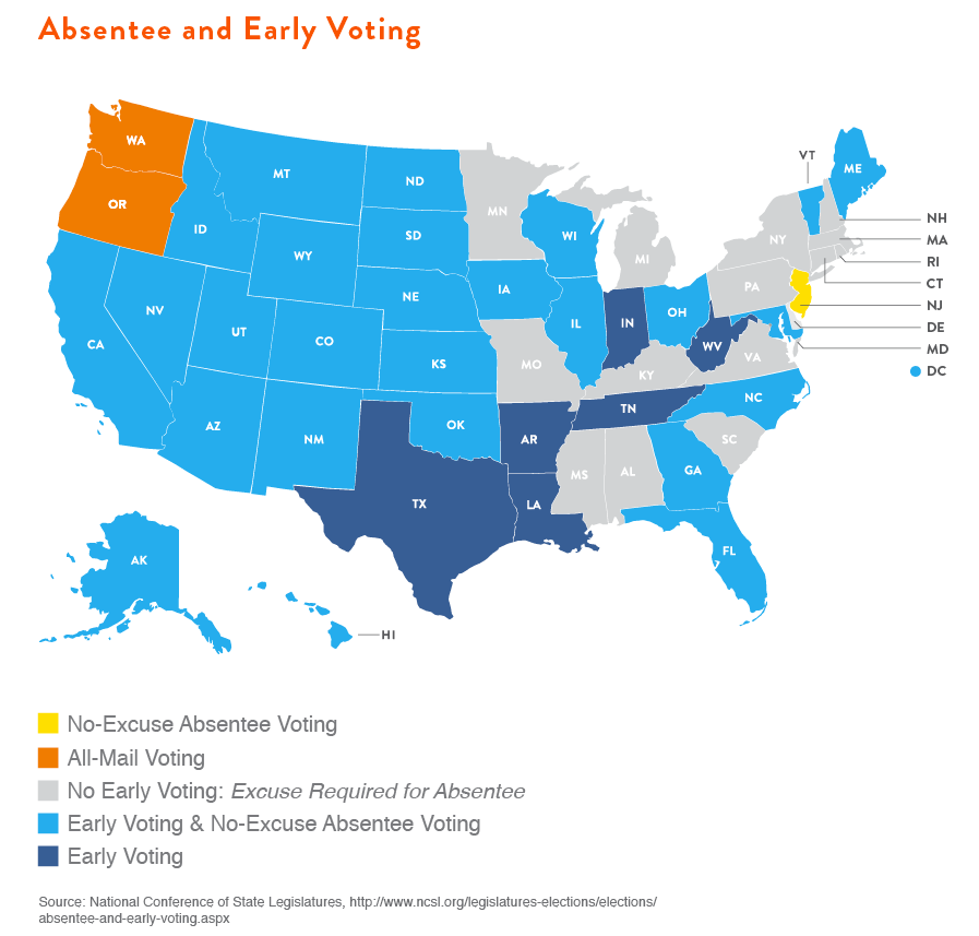 Millions to the Polls: Early Voting | Demos