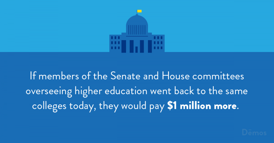 If members of the Senate and House committees overseeing higher education went back to the same colleges today, they would pay $1 million more.