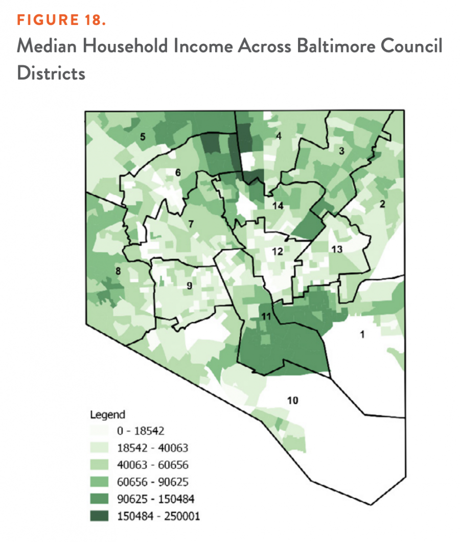 Median Household Income Across Baltimore Council Districts