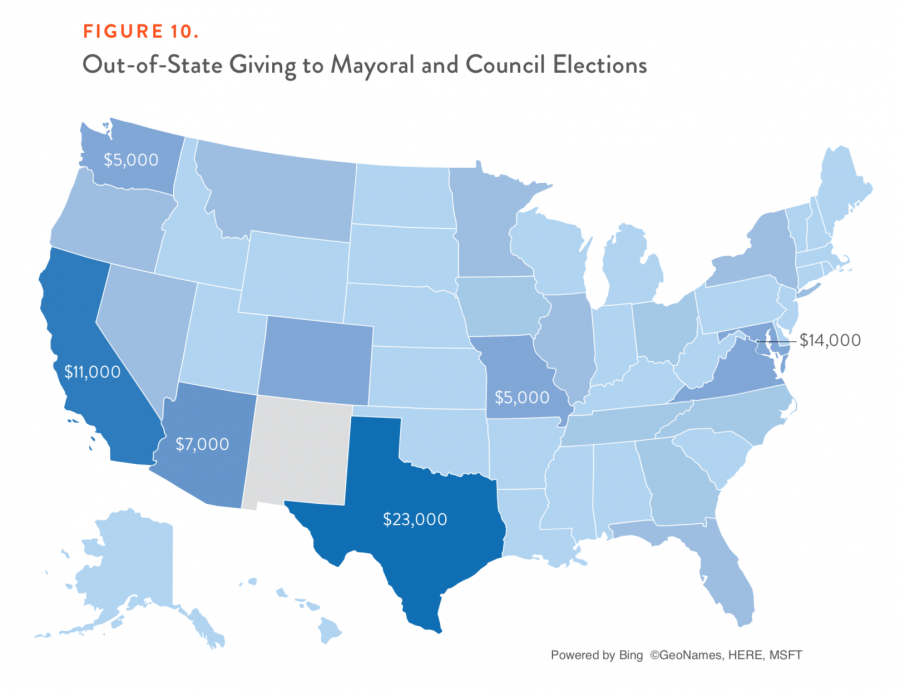 Figure 10. Out-of-State Giving to Mayoral and Council Elections