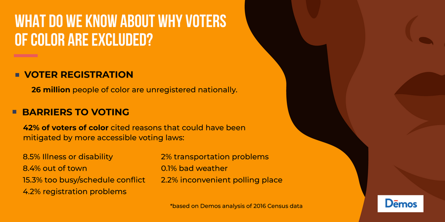 What Do We Know About Why Voters of Color Are Excluded?