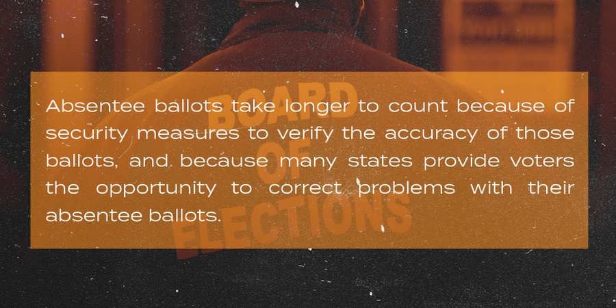 Absentee ballots take longer to count because of security measures to verify the accuracy of those ballots.